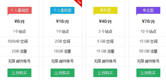 Resellerclub香港虚拟主机产品介绍