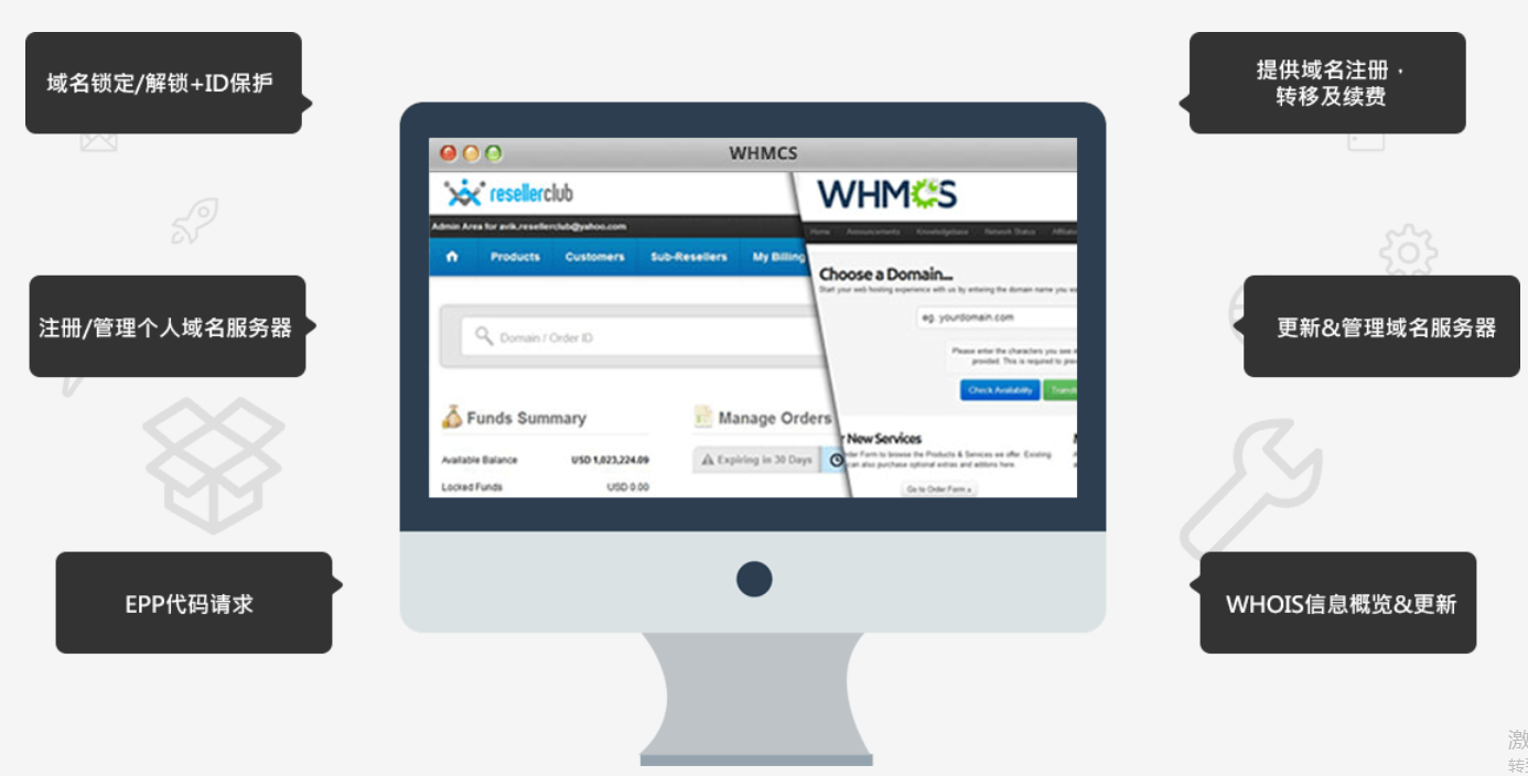 WHMCS管理界面